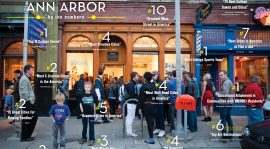 Details of Ann Arbor Economy, Sports News and Demography