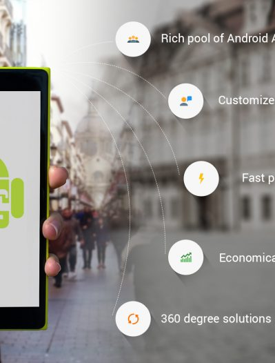 Know What Is The Real Potential Of Your Business With Android Apps Development