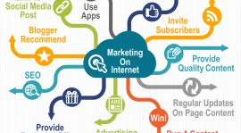 6 Tips to Help Your Business Before You Start Internet Marketing