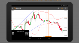 The Impact of News within the the Forex market Market